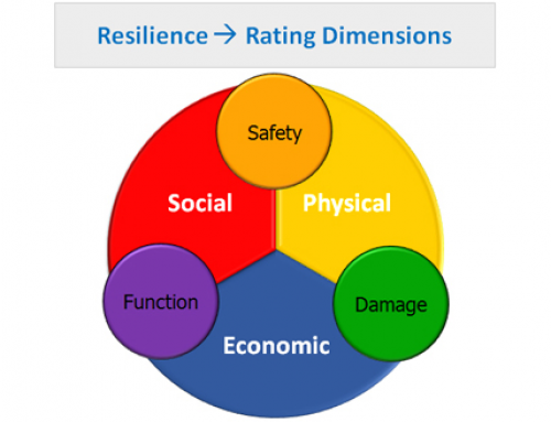 Resilience Rating System – The New LEED?